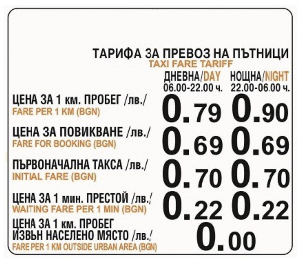 Cost of taxi in Sofia
